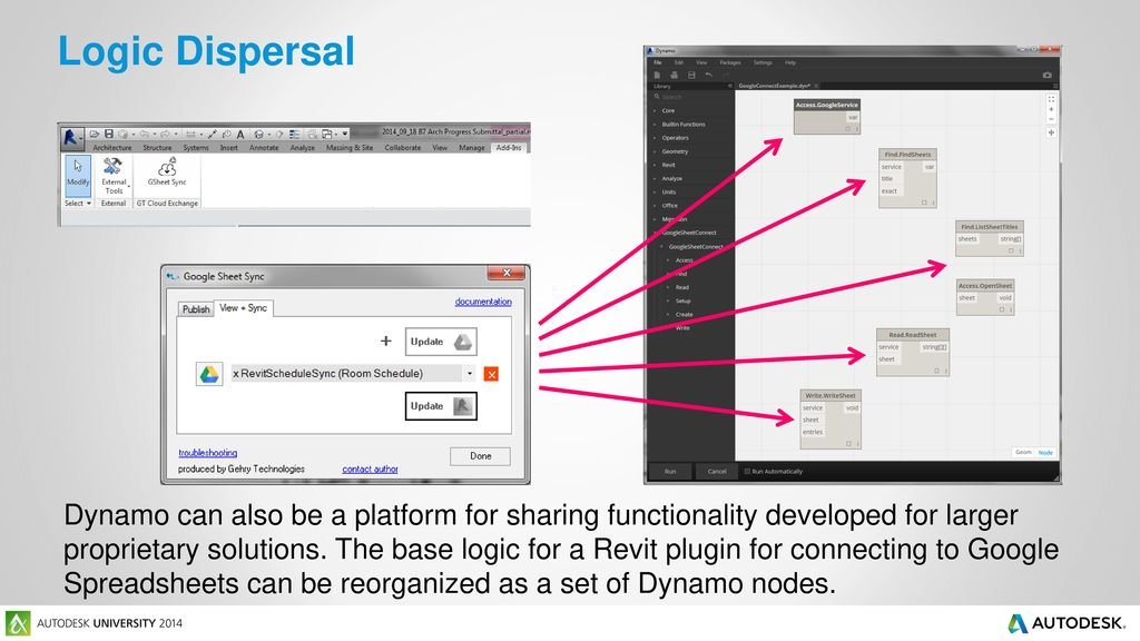 Automation Prototyping: Dynamo & the Revit API - ppt download