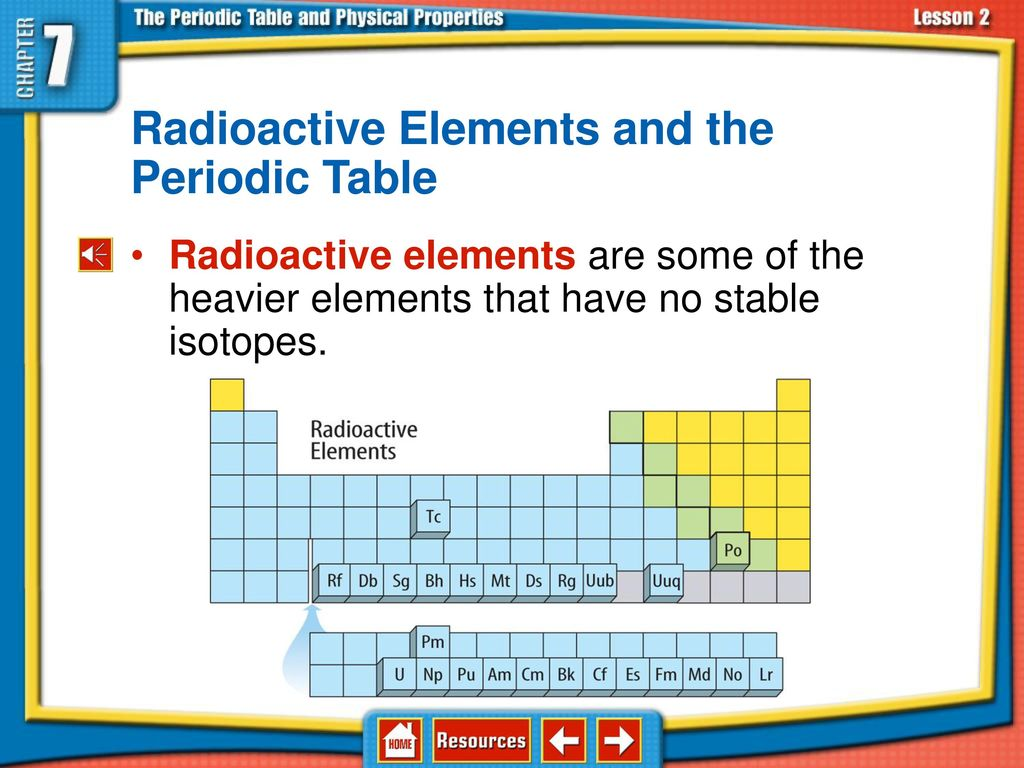 Image result for radioactive elements on the periodic table