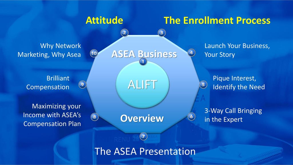 compensation plan interclean essay The compensation and rewards system outlined in this plan are geared to motivate performance by tying pay directly to the revenue gained for interclean our new strategy of focusing on solution-based selling (university of phoenix, 2007) means we must grow retention, up selling, and total volume.