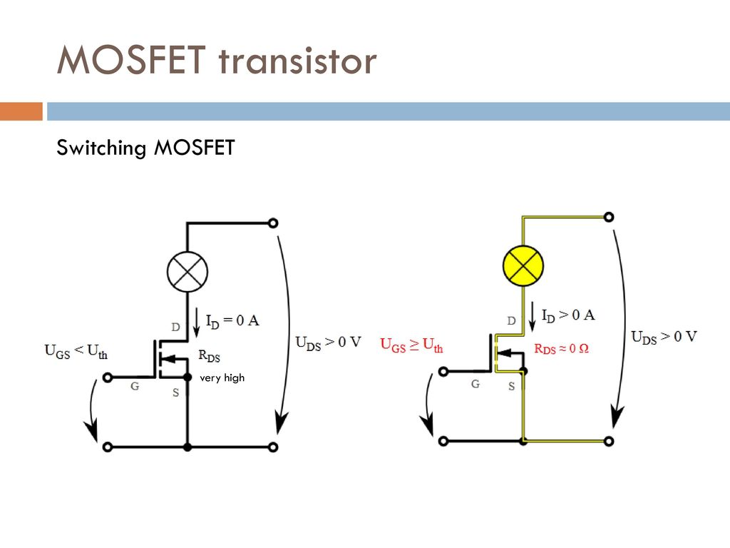 Power Semiconductor Systems I Ppt Download Mos Controlled Thyristor Mct Electronic Circuits And Diagram 19 Mosfet Transistor Switching Very High