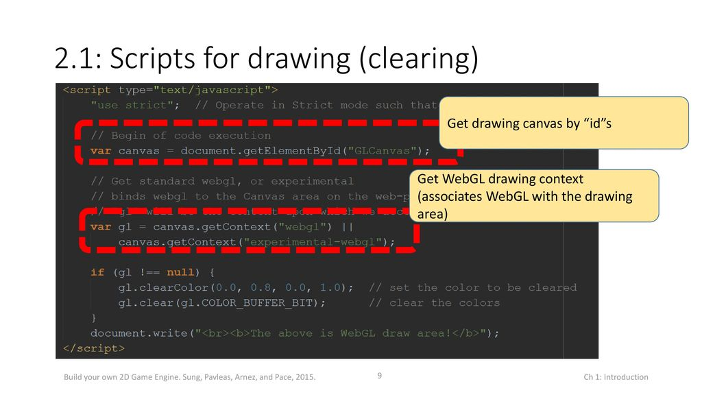 The Basics: HTML5, Drawing, and Source Code Organization - ppt download