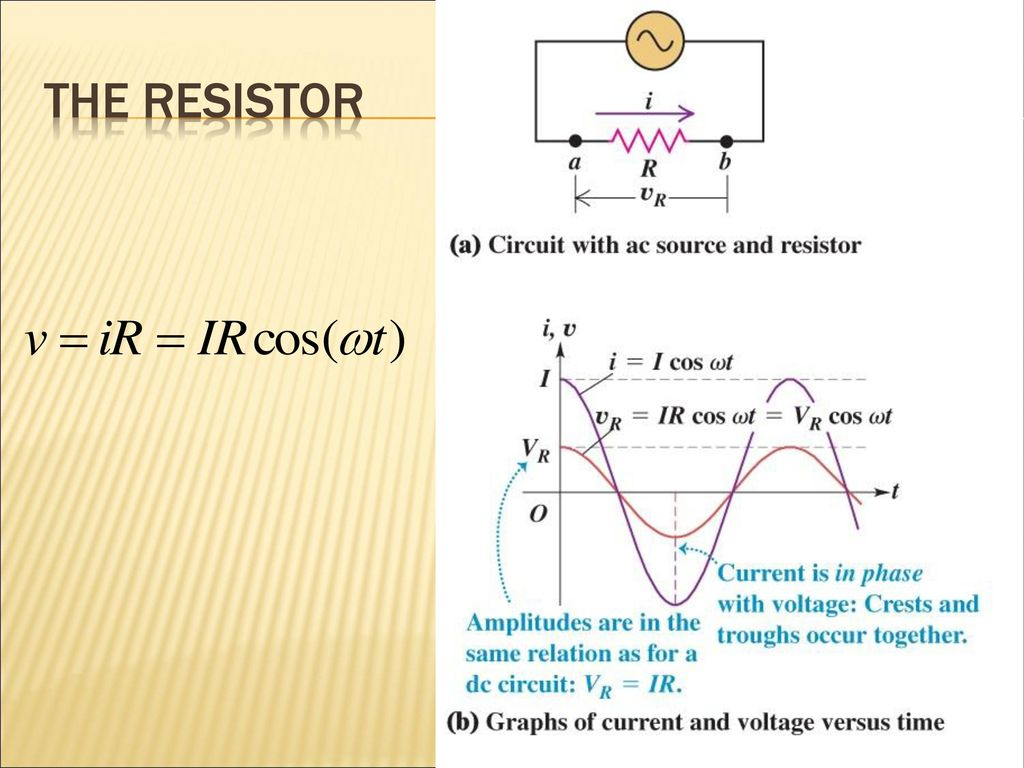 Alternating Current Part 1 Ppt Download Diagram B The Produced In 21 Resistor