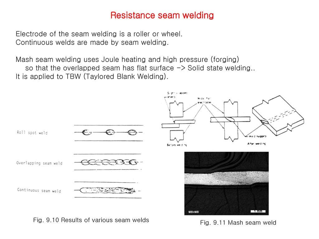 Resistance Welding Principle Of Ppt Download Lobe Diagram Seam