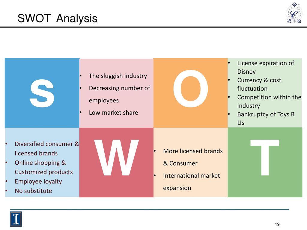 toys r us swot analysis