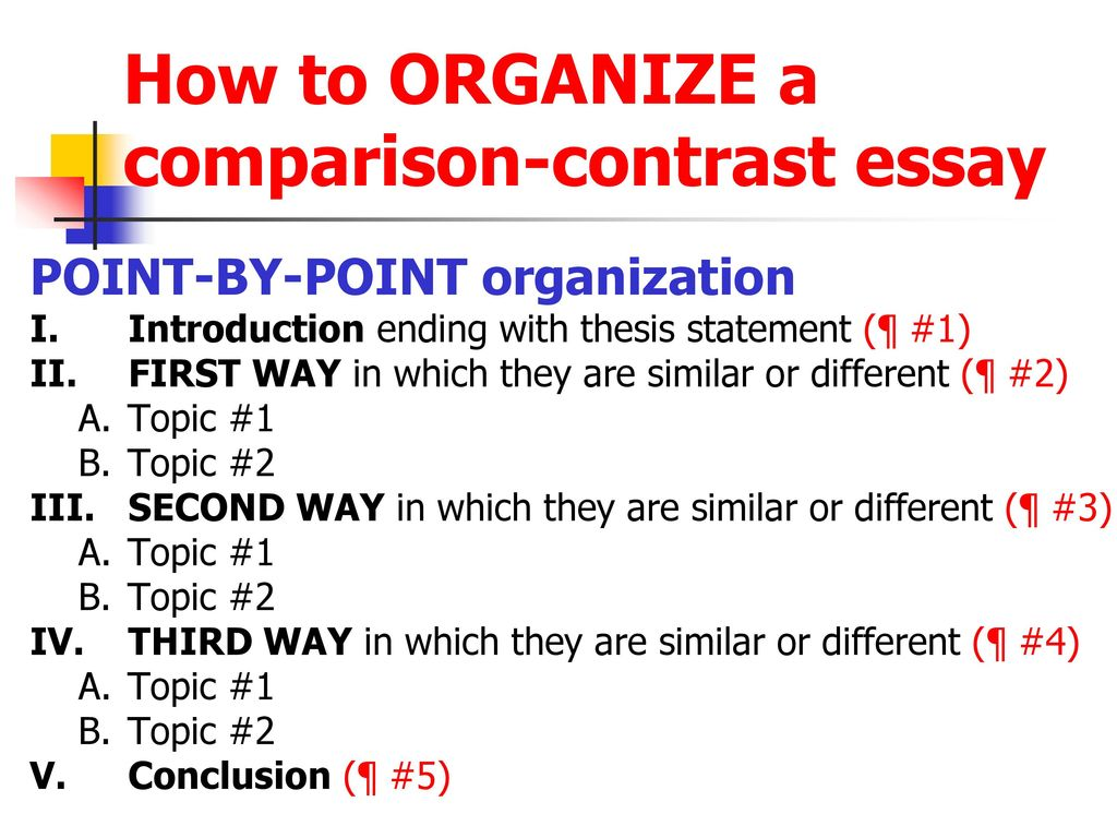 Essay Beauty How To Organize A Comparisoncontrast Essay Macbeth As A Tragic Hero Essay also Sex In Advertising Essay Pronoun Case Grammar  And Checking The Comparisoncontrast  Essay Introduction Samples