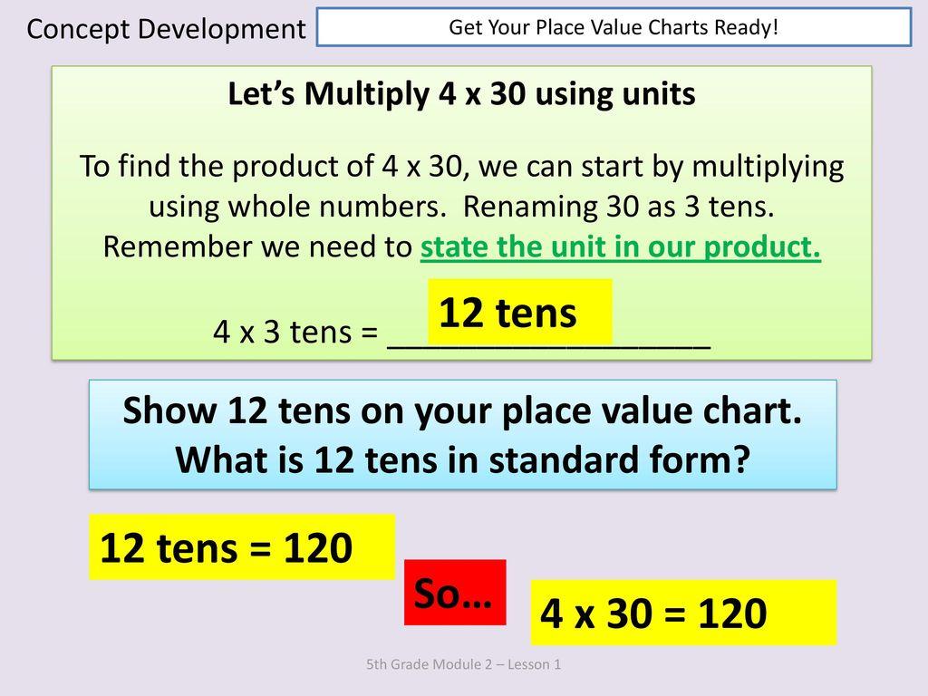 5th Grade Module 2 Lesson 1 Ppt Download