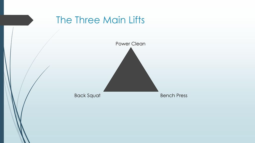 Weight Training Program For College Level Swimmers Ppt Download
