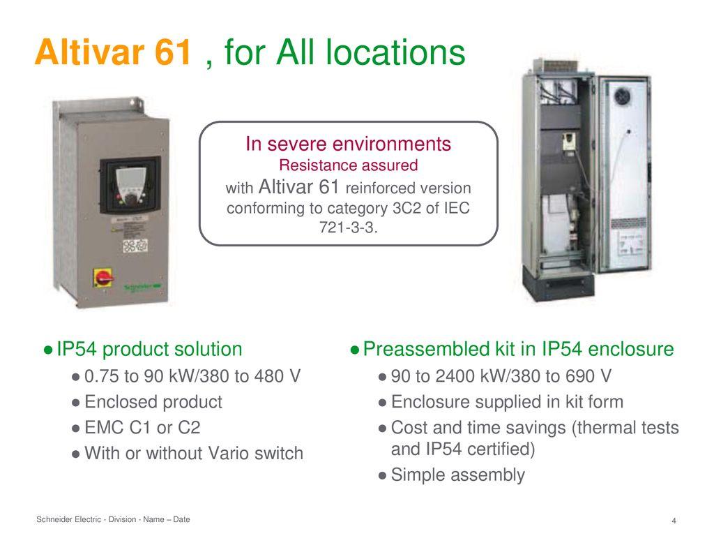 Altivar 61 Energy savings & performance in your fluid