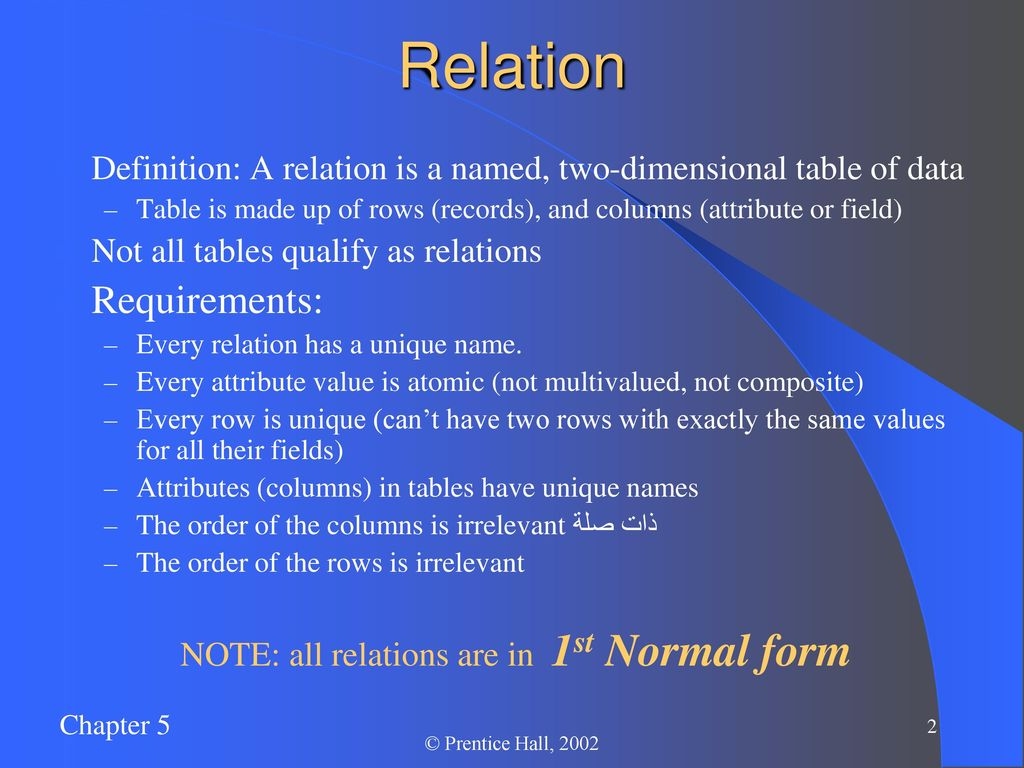 Chapter 5 Logical Database Design And The Relational Model Ppt