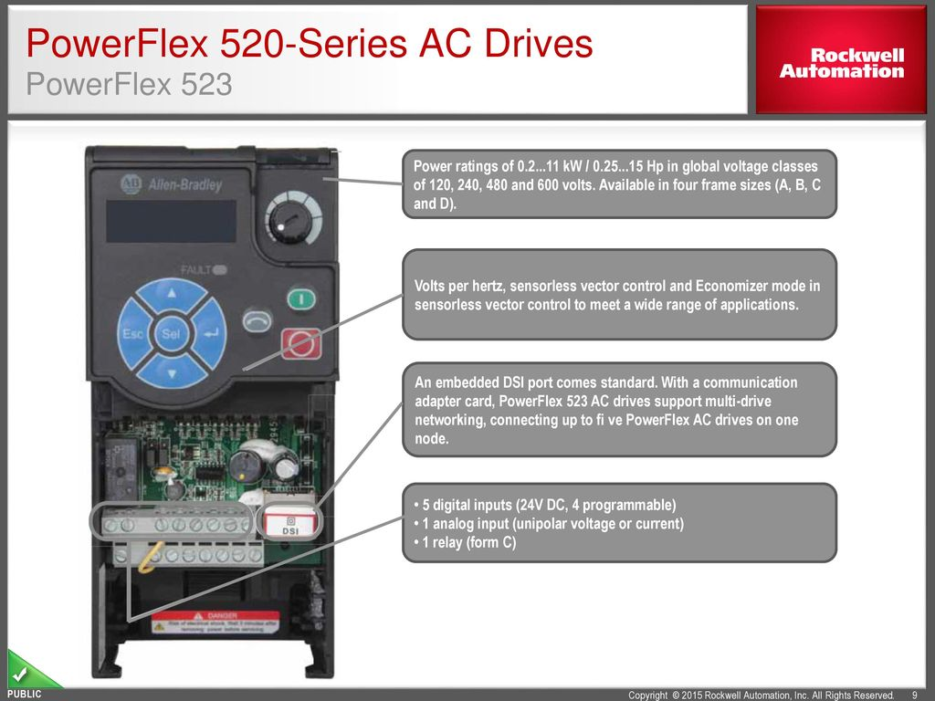 PowerFlex® 520-Series AC Drives - ppt download