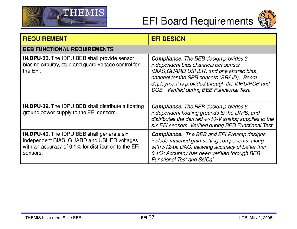 Themis Electric Field Instrument Efi Ppt Download Eletric Circuit39s Components Symbols 37 Board Requirements