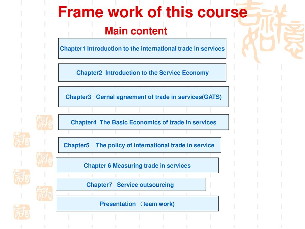 Service Economy Makes Work For >> International Trade In Service Ppt Download