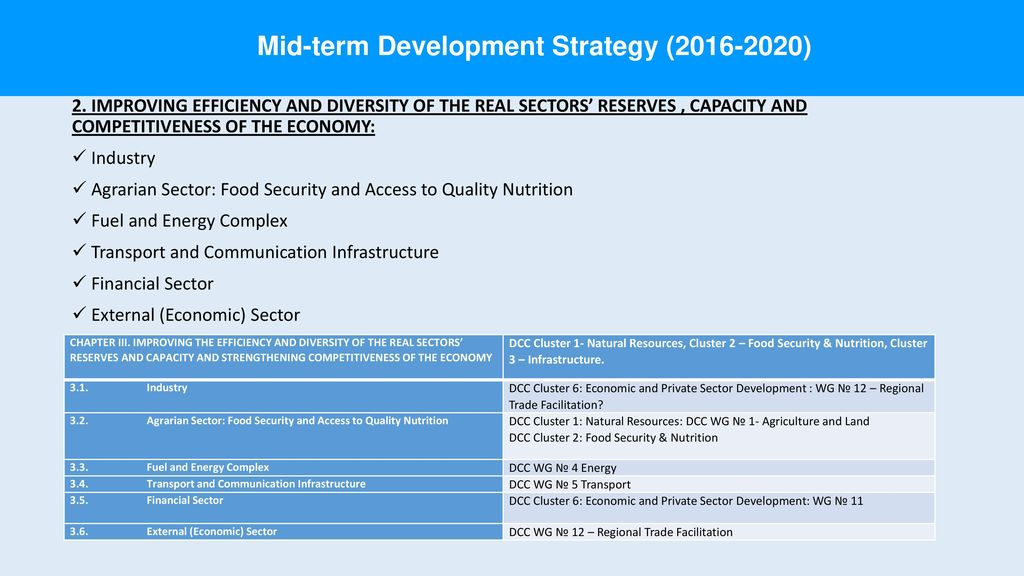 National Development Strategy - ppt download
