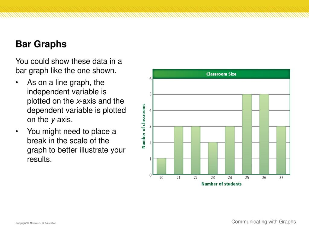 Bar+Graphs+You+could+show+these+data+in+a+bar+graph+like+the+one+shown. a visual display a graph is a visual display of information or data