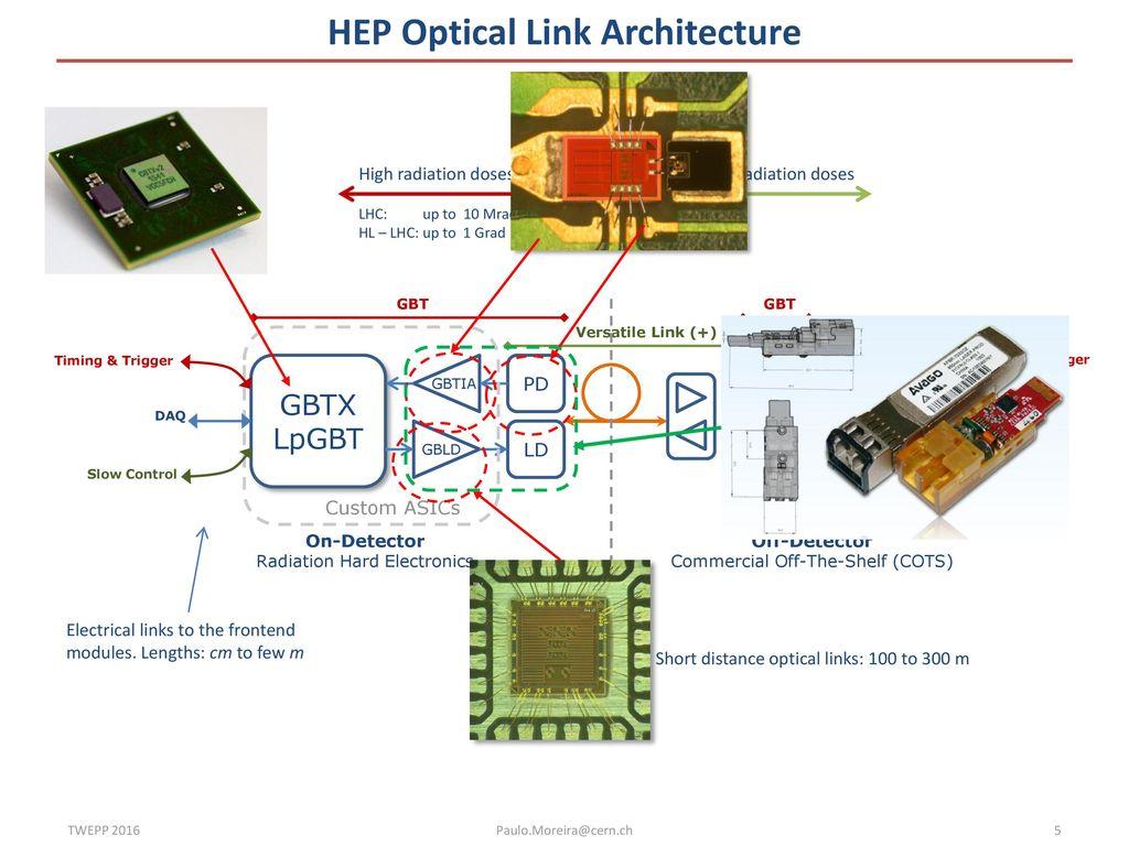 Optical Radiation Diagram   Wiring Liry on