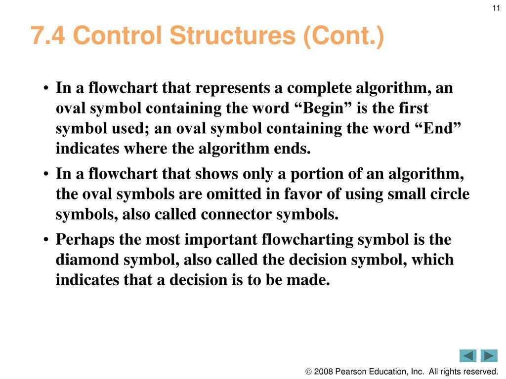Javascript Control Statements I Ppt Download