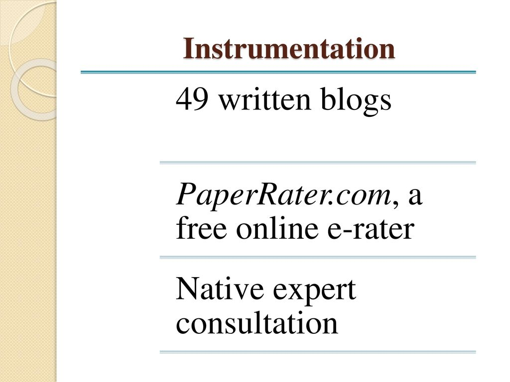 online paper rater