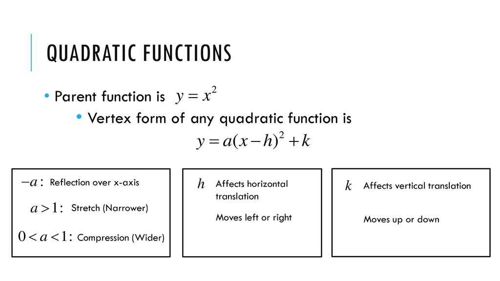 Do Now What Is The General Form Of An Absolute Value Function Ppt