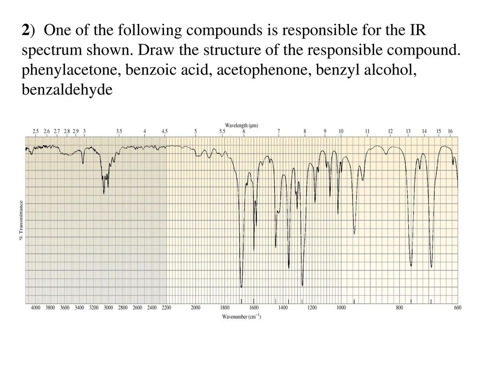 1) A compound gives a mass spectrum with peaks at m/z = 77
