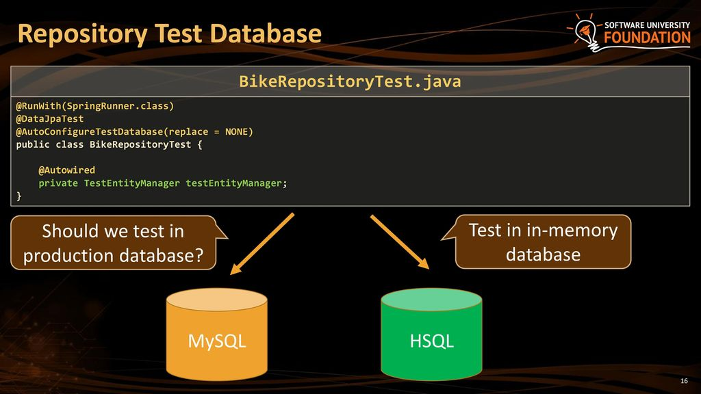 Testing with Spring Boot - ppt download