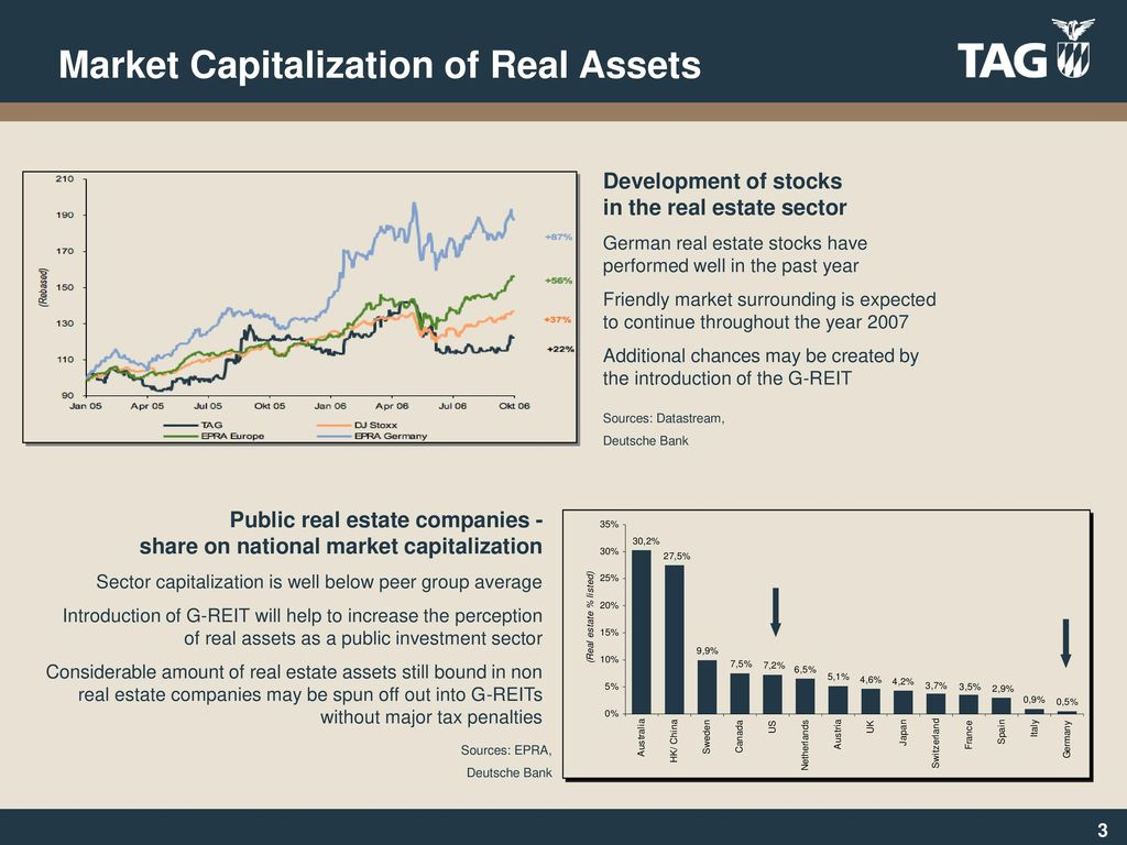 Investing In The New German Reits Ppt Download