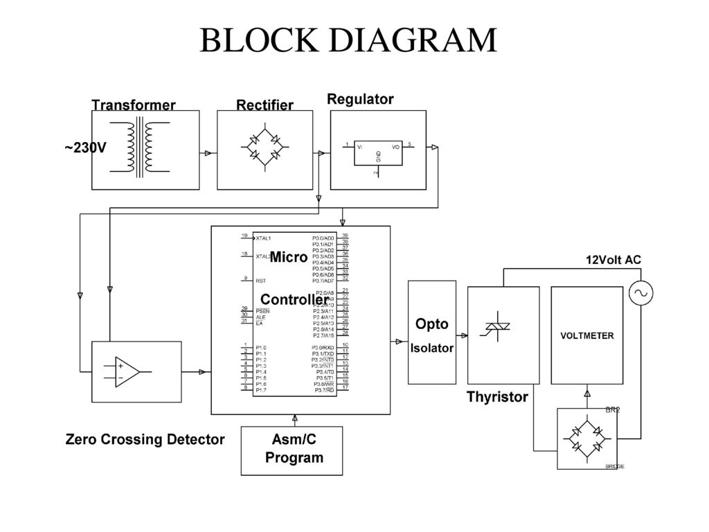 High Power Ac To Dc By Thyristor Firing Angle Control Ppt Download Scr Alarm Driver Circuit Design 4 Block Diagram