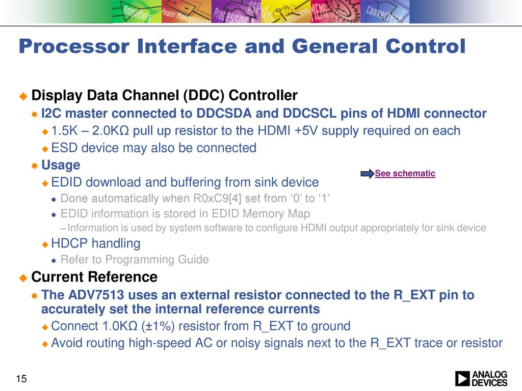 HDMI-enabled Designs Using the ADV ppt download