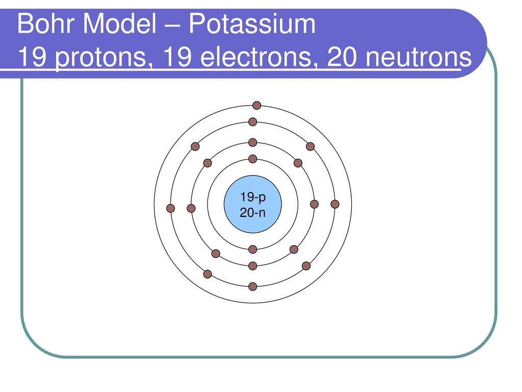 The bohr model and electron dot diagrams ppt download 4 bohr model potassium 19 protons 19 electrons 20 neutrons ccuart Image collections