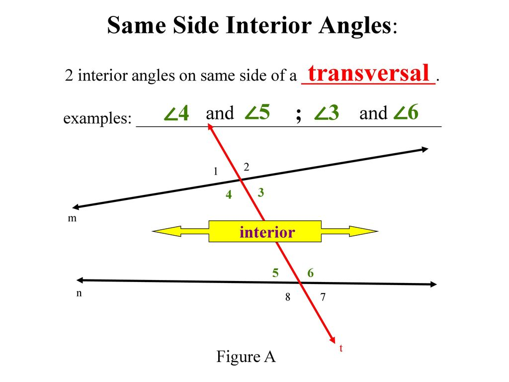 Parallel Lines And Planes Ppt Download