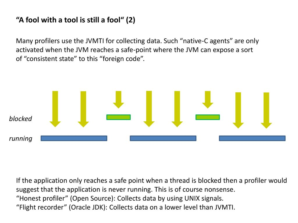An introduction to JVM performance - ppt download