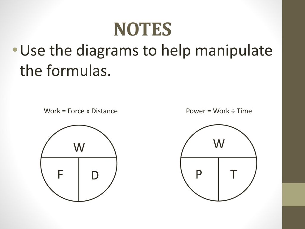 Power Ppt Download Notes Formulas And Diagrams 14 Use The