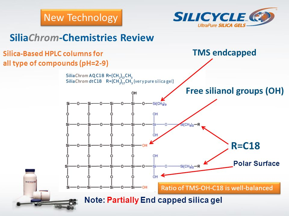New Generic Approach for HPLC analysis: - ppt video online