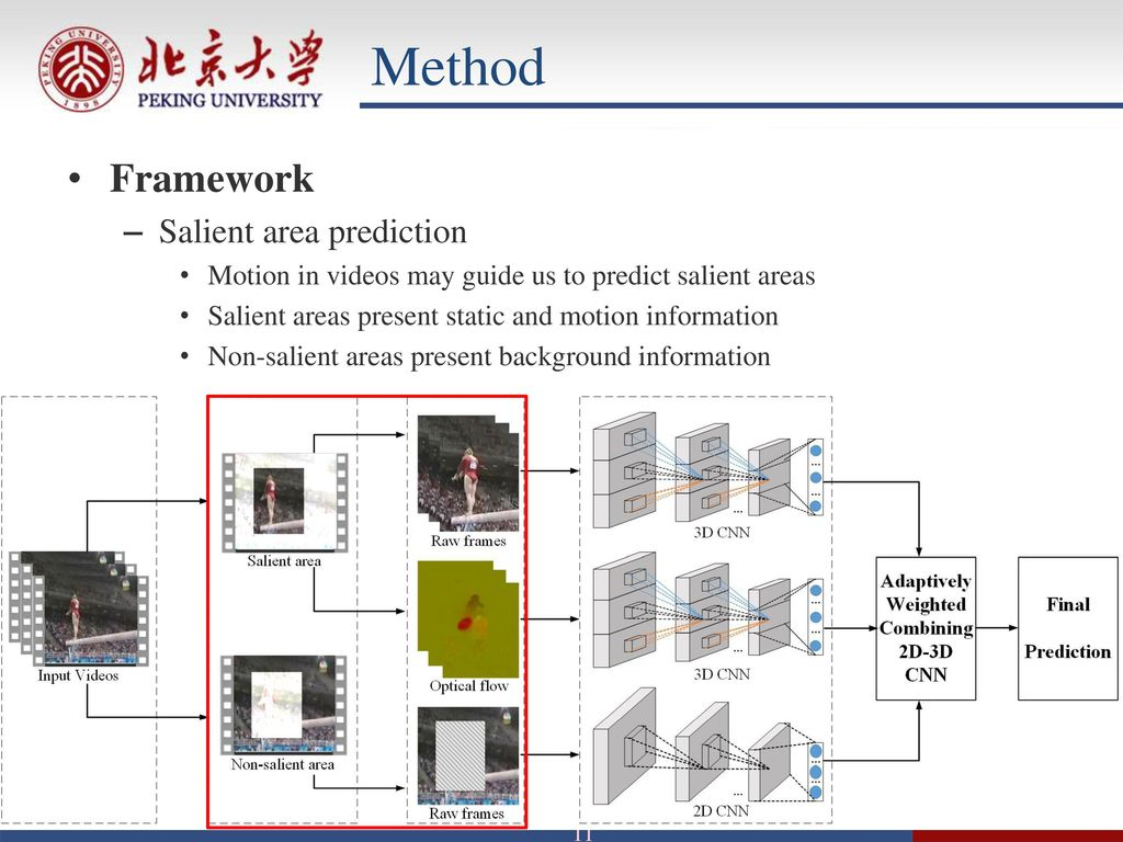 Saliency-guided Video Classification via Adaptively weighted