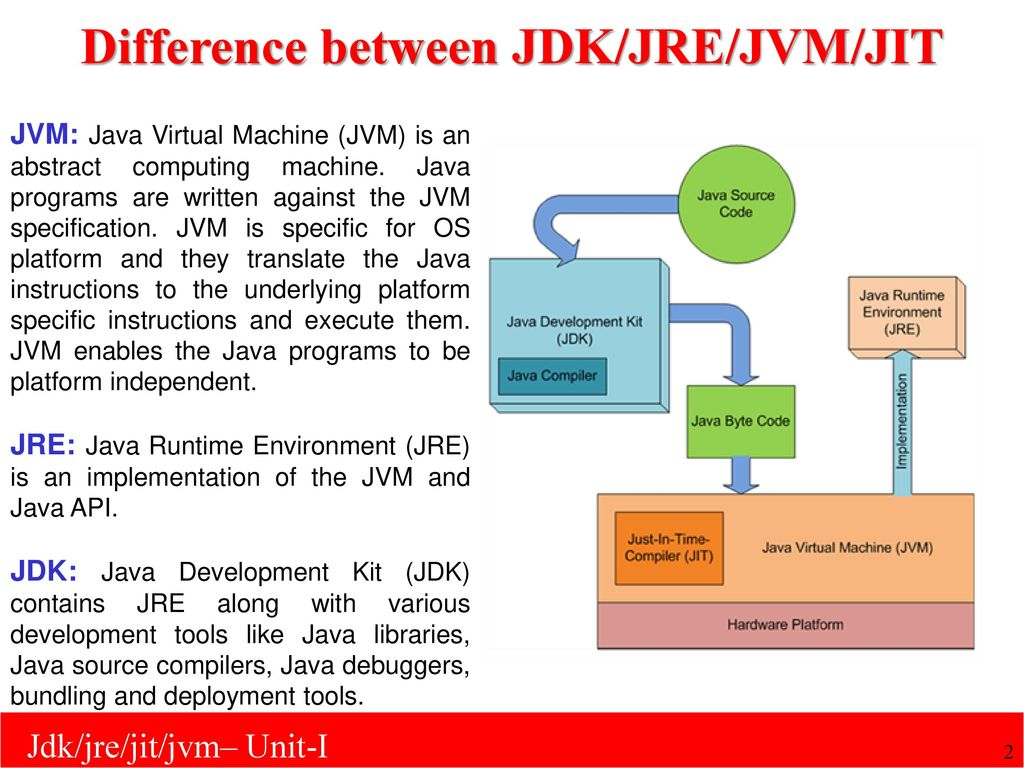 Jdk Tools In Java