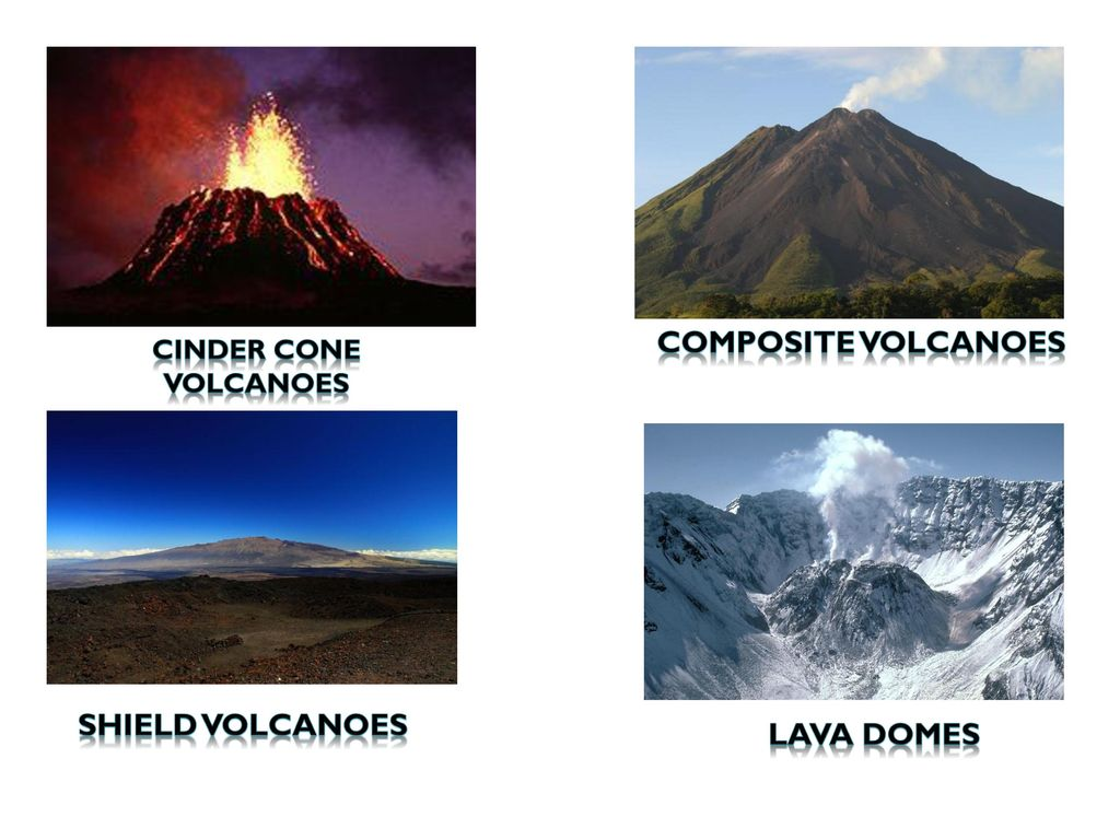 Presentation By Volcanic Whales Ppt Download Composite Volcano Diagram And Shield Volcanoes Pictures 12 Lava Domes Cinder Cone