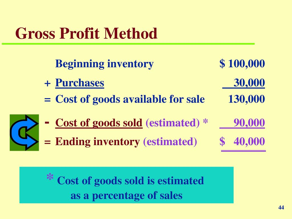 inventories and cost of goods sold ppt download