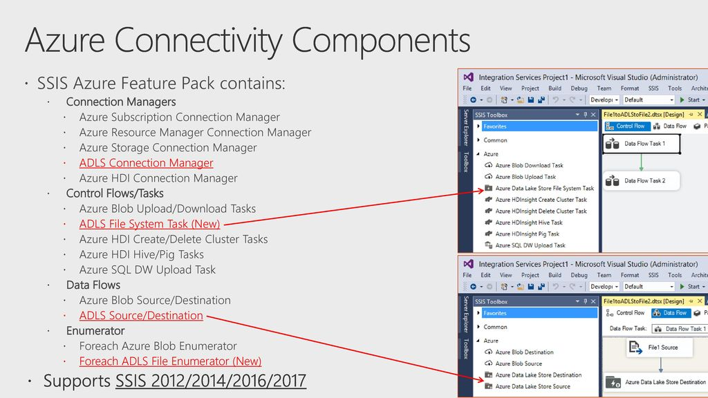 Deep Dive into SQL Server Integration Services (SSIS) 2017