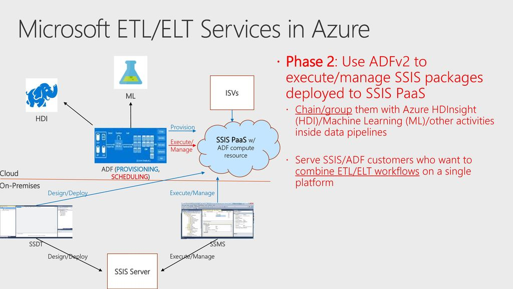 Deep Dive into SQL Server Integration Services (SSIS) 2017 and