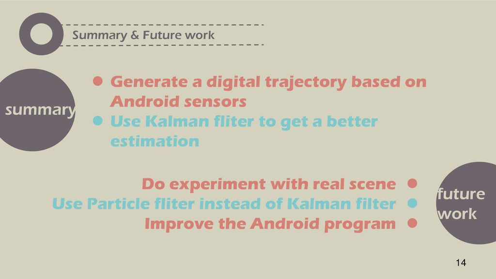 Using Digital Trajectory - ppt download