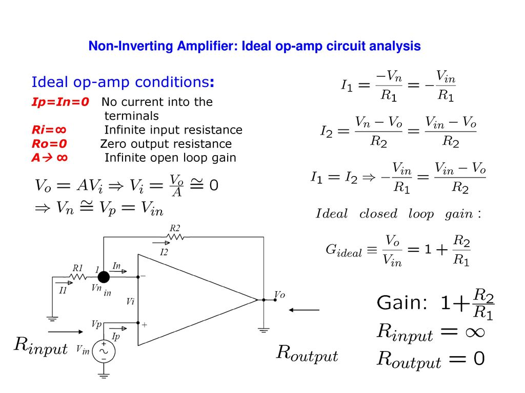 Introduction Equivalent Circuit Model Of Op Amp Ppt Download Fig 11 Non Inverting Amplifier Ideal Conditions