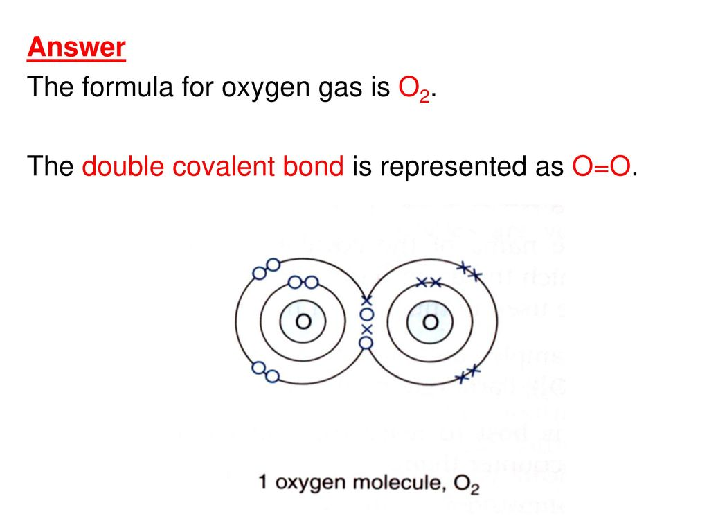 The Significance Of Noble Gas Structures In Covalent Bonding Ppt