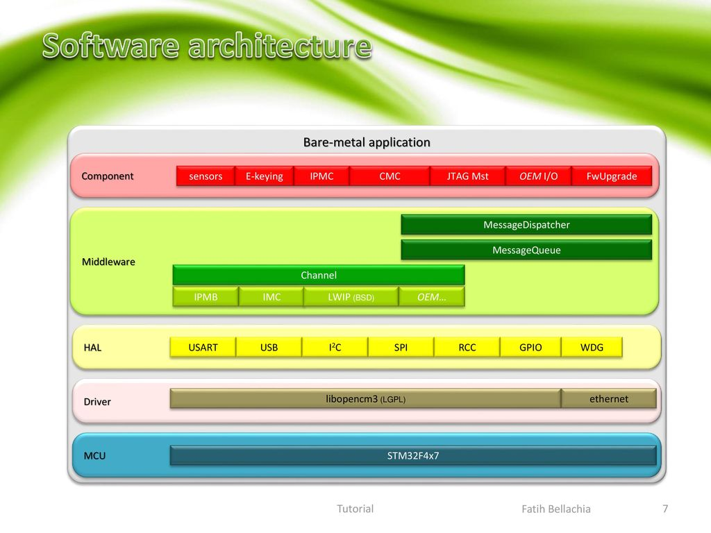 IPMC Firmware Fatih Bellachia - ppt download