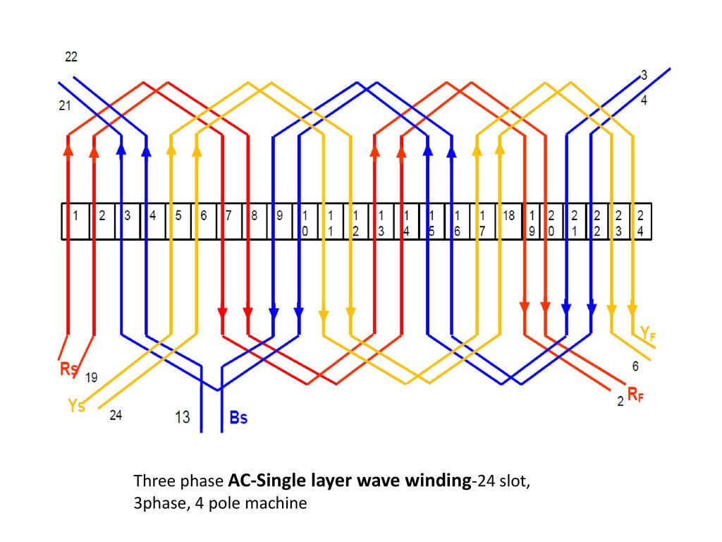 Cool Winding Diagrams I Dc Winding Diagrams Ii Ac Winding Diagrams Wiring 101 Cajosaxxcnl