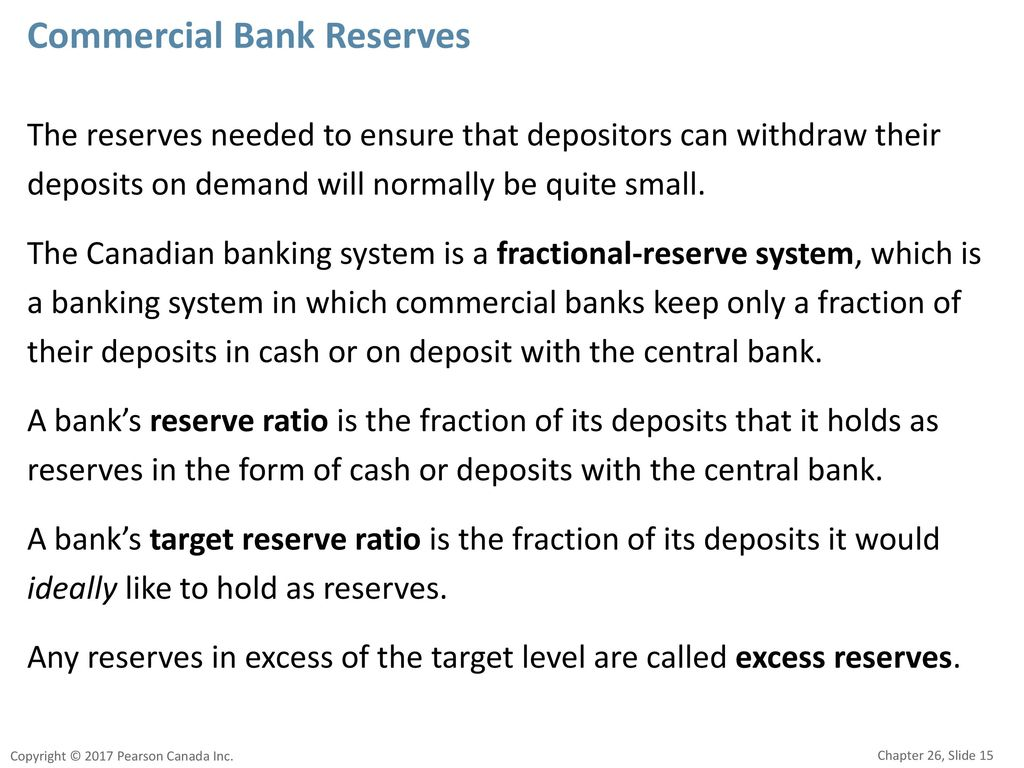 Commercial Bank Reserves
