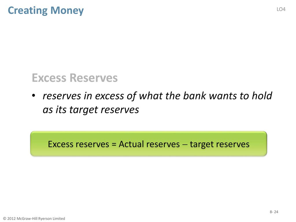 Excess reserves = Actual reserves  target reserves