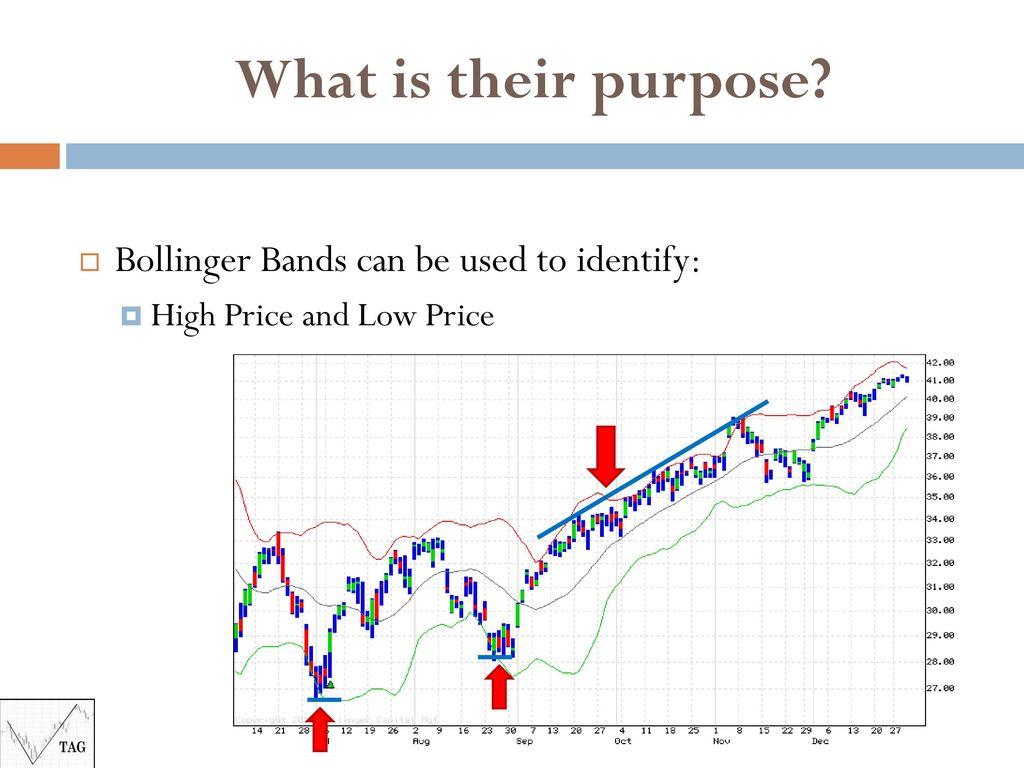 Villanova Technical Analysis Group - ppt download