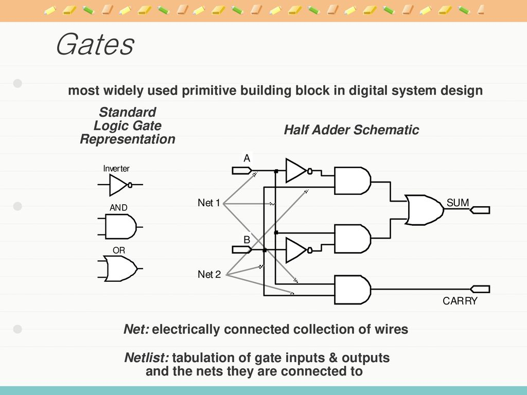 Chapter 1 Introduction Ppt Download Logic Family Integrated Circuit Gates Below Label The Maxterm Diagram 32