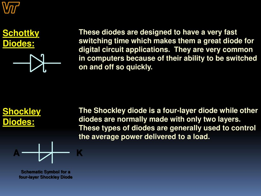 Semester Iii Department E C Enrollment No 002 Ppt Download Shockley Diode Types Of Diodes And Their Uses
