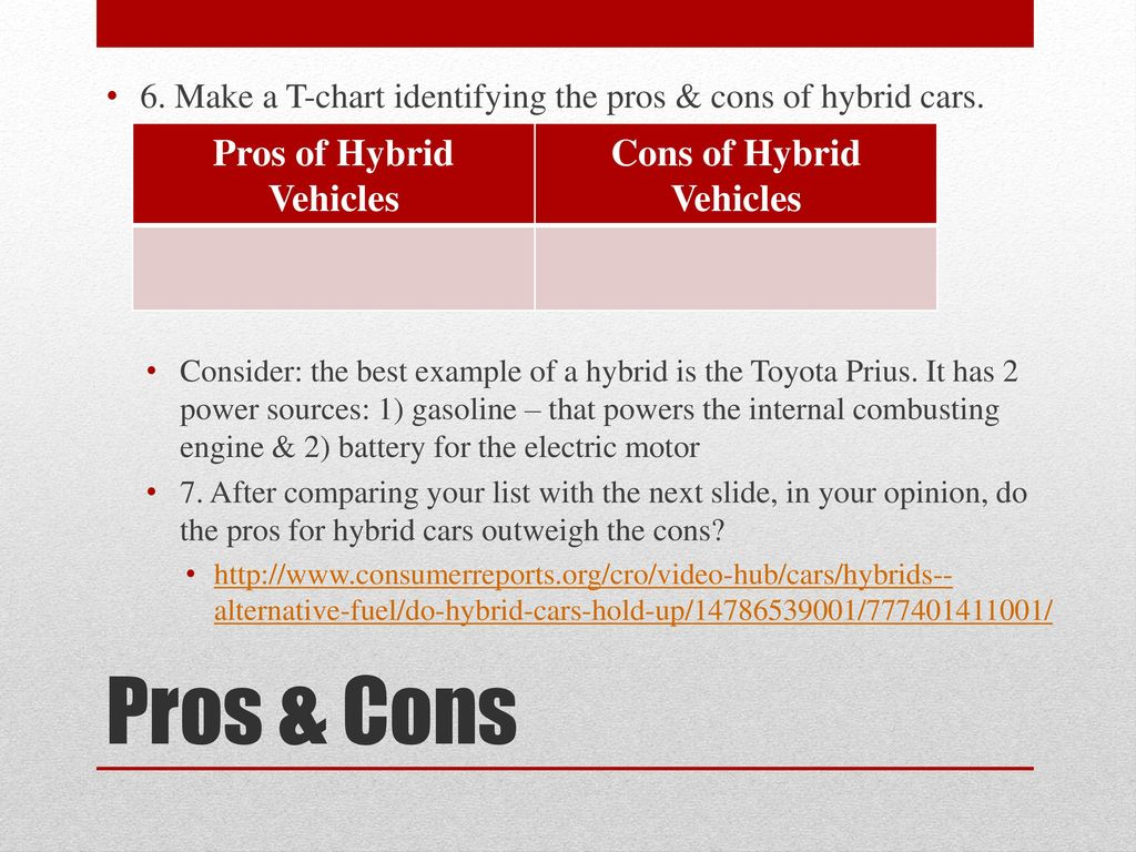 4 Pros Of Hybrid Vehicles Cons