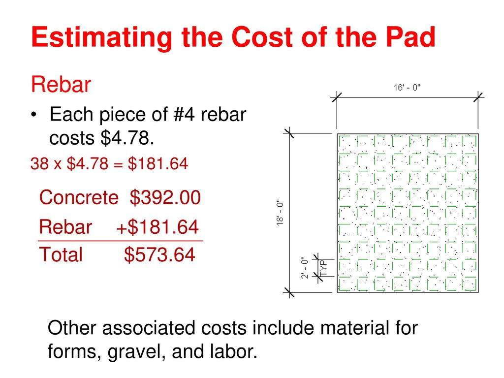 Estimating The Cost Of A Concrete Pad Rebar Revised